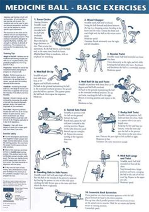 17 best medicine ball exercises build muscle and burn fat 1000 images about fitness exercise on pinterest men