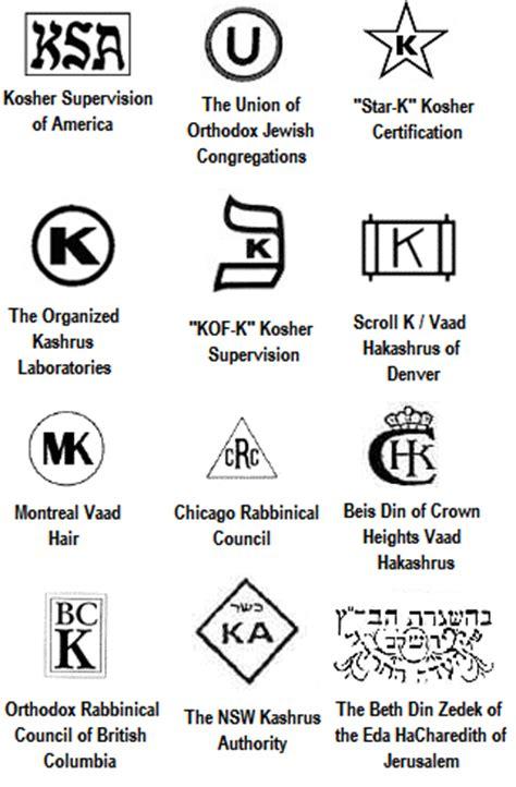 are kosher symbols extortion henrymakow com