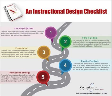 instructional design home based jobs 89 best instructional design images on pinterest instructional design e learning and blended