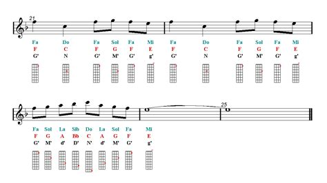 tutorial guitar river flows in you river flows in you yiruma mandolin sheet music guitar