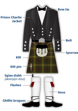 kilts … a real man's dress   j'nell ciesielski