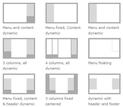 web layout terminology 1000 images about web page layout terminology grid
