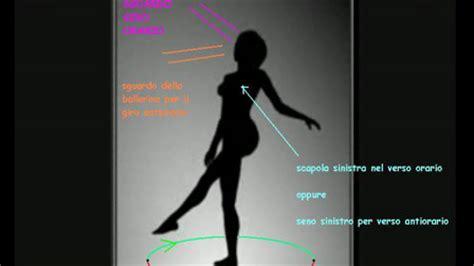 test della ballerina la ballerina gira verso destra o verso sinistra