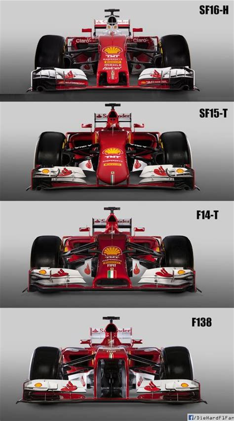 formula 3 vs formula 1 compared ferrari sf16 h v s sf15 t v s f14 t v s f138