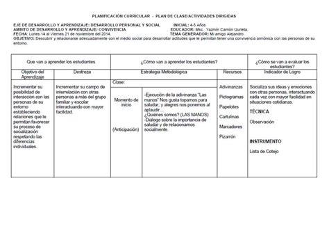 Modelo Curricular Nacional Curriculo De Educacion Inicial 2015 Curr 237 Culo De Educaci 243 N Inicial Ecuador 2014