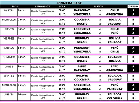 Calendario De La Conmebol El Sudamericano Femenino Sub 17 Con Fixture Establecido