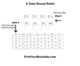 5 team robin template eight team robin bracket
