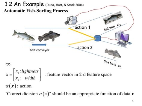 pattern classification john wiley 2012 mdsp pr07 bayes decision