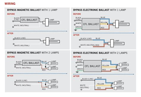 type s led lights installation wiring diagram two prong led t8 31 wiring diagram images