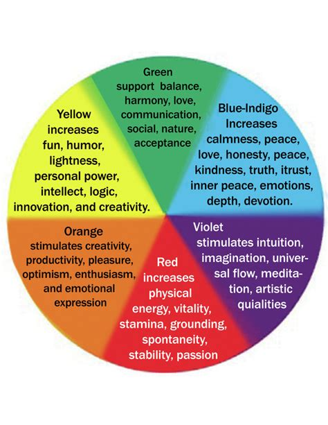 color theory emotions color theory cari werz