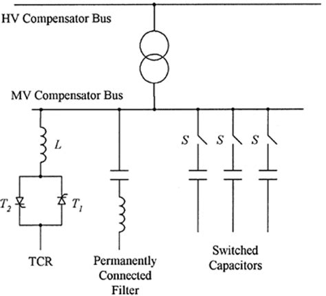 thyristor switched capacitor seminar ppt energy transmission of switched capacitor circuit and application to dc dc converter 28 images