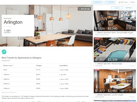 find room for rent how to find apartment for rent using padmapper 247vibez