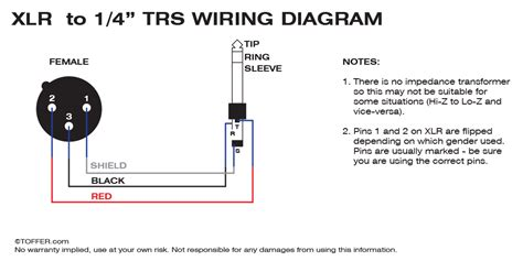xlr audio wiring free wiring diagrams schematics