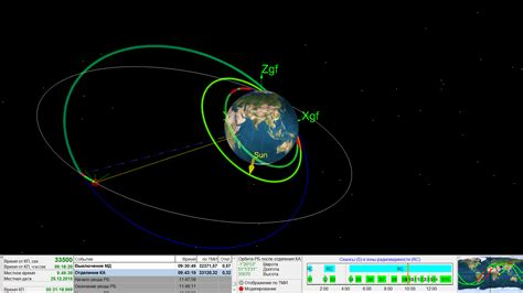 What Is The Amu Of A Proton by Orbital Data For Proton M Briz M Launch Of Ekspress Amu 1