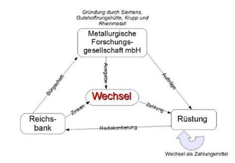 bank wechsel gelsenzentrum gelsenkirchen o m g u s die deutsche bank
