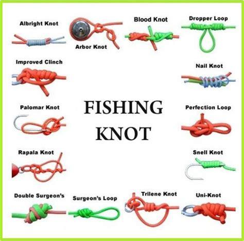 Pancing Kali cara mengikat pancing dasaran rekomendasi mancing ikan