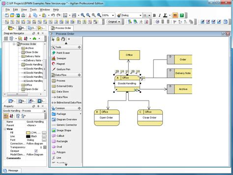 data flow diagram tool business process modeling bpmn toolset