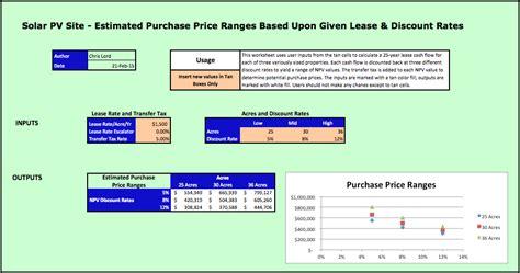 lease vs buy house heatspring magazine free tool site lease vs buy modeling calculator