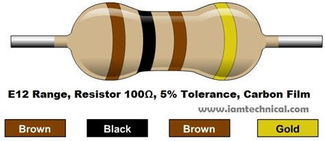 color code for 100 ohm resistor 100ω resistor color code iamtechnical