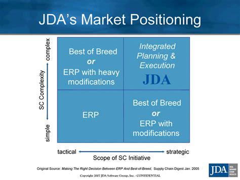 Jda Enterprise Planning by Jda Evolution2006 Presentsupply Chain Leaderthrough Acquisitionsynchronizing Optimizingthe