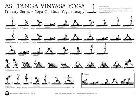 ashtanga yoga the ashtanga vinyasa yoga