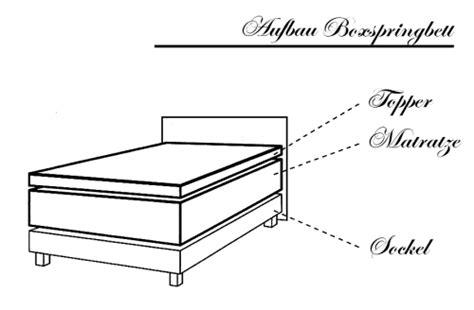 spannbettlaken für hohe matratzen boxspring matratze laken bestseller shop f 252 r m 246 bel und