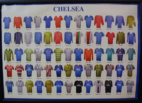 Through The chelsea fc s kits through the years page 2