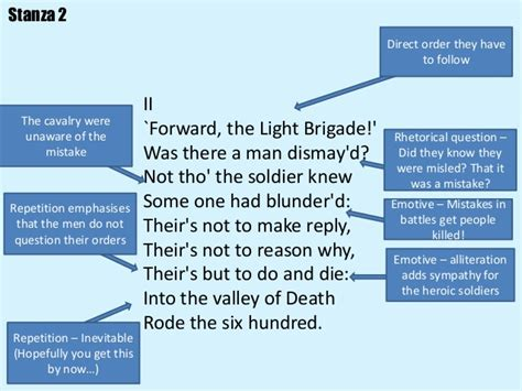 charge of the light brigade analysis charge of the light brigade