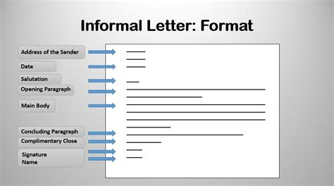 letter format informal how to write an informal letter or friendly letter or
