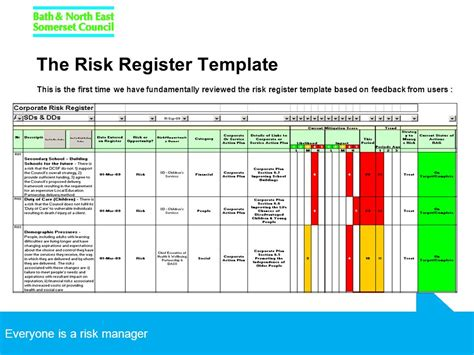 risk assessment register template risk register template xls visual schedule template