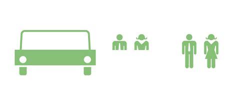 roma servizi per la mobilit 224 carpooling 171 overthesign