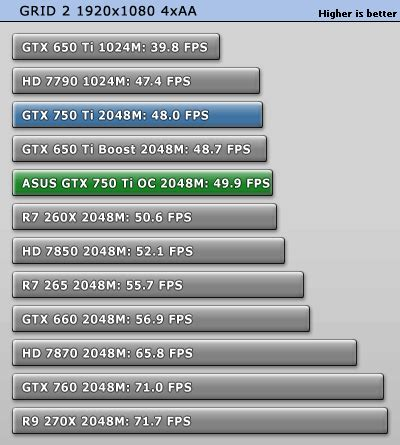 gtx 760 vs 750ti