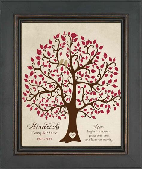 40th Wedding Anniversary Gifts by 40th Anniversary Gift Print Personalized Gift For