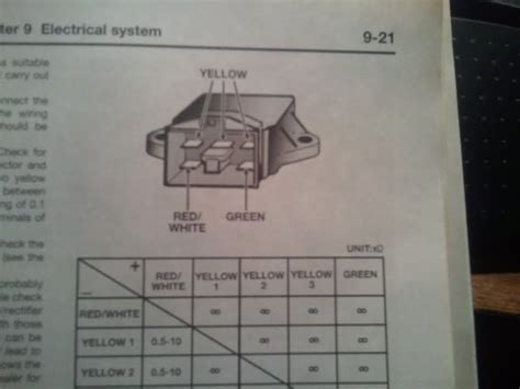 93 900rr regulator rectifier wiring cbr forum