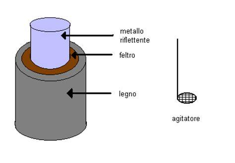 vaso di dewar lo strumento di cui stato fatto uso durante gli