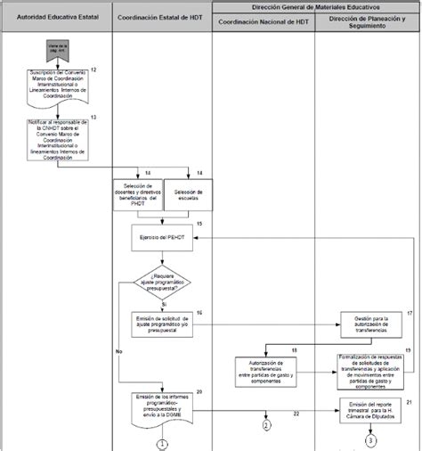 tabla infonavit 2016 tablas para el calculo del infonavit 2016 retencion del