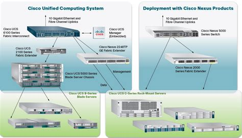 cisco visio stencils 3d cisco partners with hat on cloud computing and