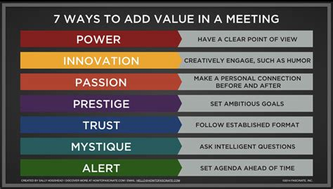 How To Add Value To 7 Ways To Add Value In Your Next Meeting Speakersoffice