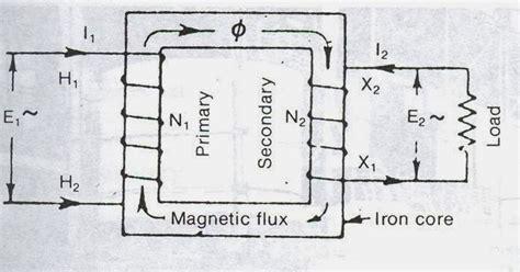 pengertian induktor dan transformator pengertian induktor dan transformator 28 28 images