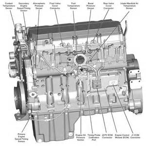 sensors and electrical connectors c11 c13 and c15 on highway engines caterpillar spare parts