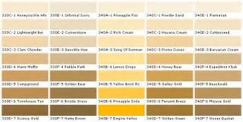 behr exterior paint behr colors behr interior paints