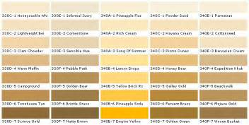 benjamin color chart edm painters edm moving services