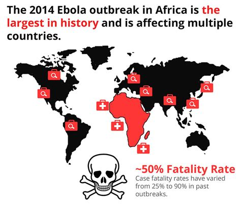 ebola virus outbreak 2014 what is ebola interesting facts infographic images