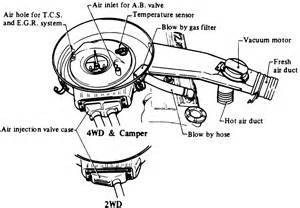 nissan d21 wiring diagram get free image about wiring diagram
