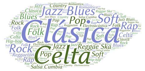 imagenes de estilos musicales 4 g 201 neros musicales proyecto muyfande la m 218 sica