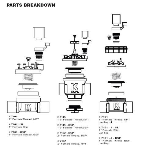 richdel sprinkler valve diagram sprinkler valve parts diagram wiring library