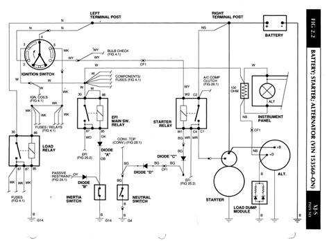 xj6 wiring diagram beetle wiring diagram wiring