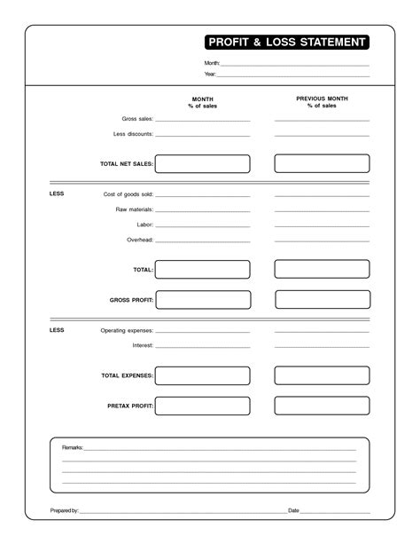 Profit And Loss Sheet Template by Professional And Blank Profit And Loss Statement Pdf