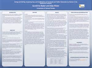 poster session template design creating communication