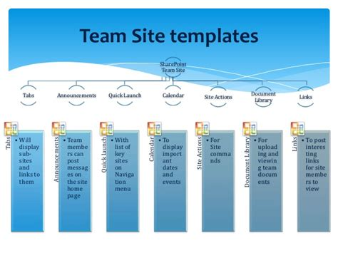 team site template sharepoint development company and consultant